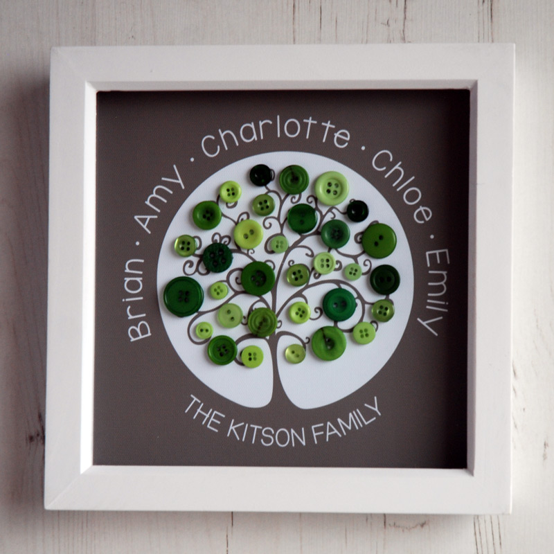 A small family tree with green buttons on a dark brown background