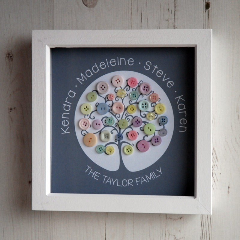 A small family tree with pastel buttons on a grey background