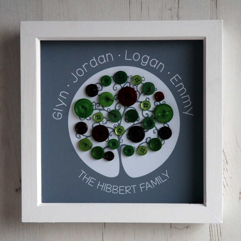 A small family tree with green buttons on a grey background